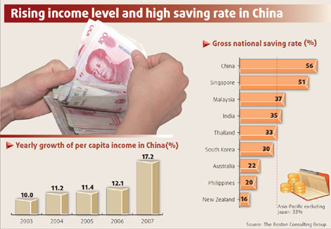 China's wealth management sector should go more global
